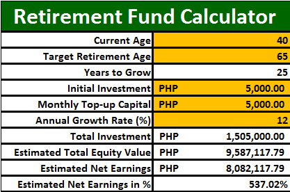 Investment Calculator - P5,000