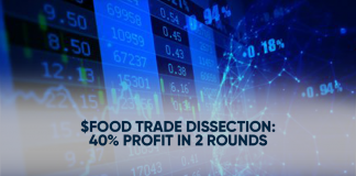 $FOOD Trade Dissection 40% Profit in 2 Rounds