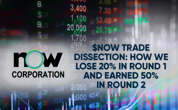 $NOW Trade Dissection: How We Lose 20% in Round 1 and Earned 50% in Round 2