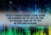 $TECH Trade Dissection: How We Earned Up to 20% in the 1st Round and Up to 15% in the 2nd Round