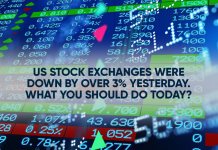 US Stock Exchanges Were Down by Over 3% Yesterday. What You Should Do Today?