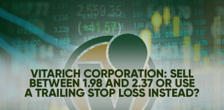 Vitarich Corporation: Sell Between 1.98 and 2.37 or Use a Trailing Stop Loss Instead?